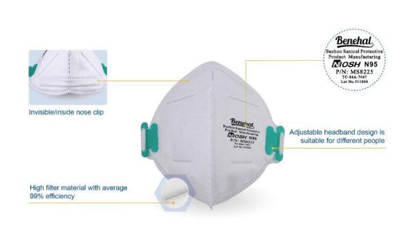20 Pcs/Box Benehal NIOSH N95 Respirator MS8225 5