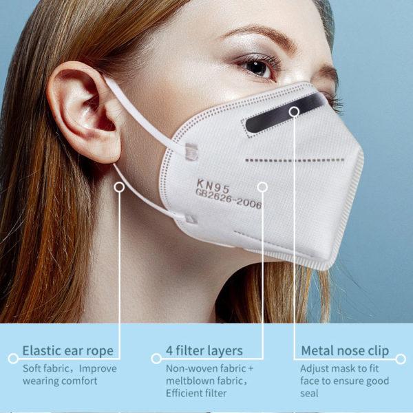 10 Pcs KN95 FFP2 Respirator - Free Shipping 2