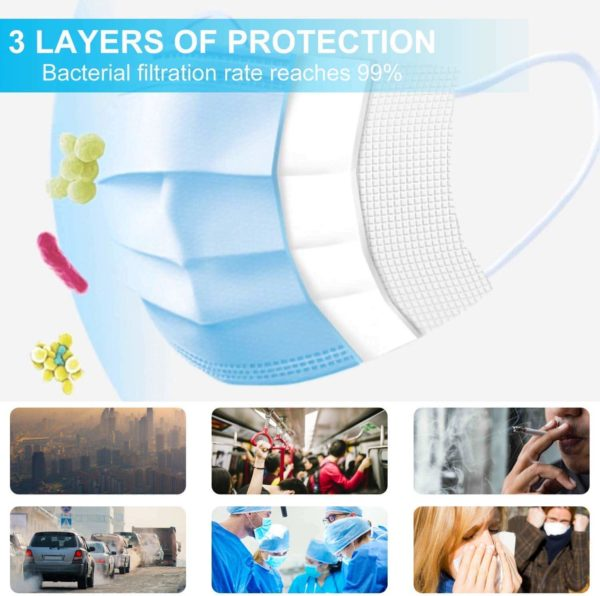 PMEDI ASTM Level 2 Surgical Mask Disposable 3-Layer (Packs of 10 or 50) - Free Shipping 3