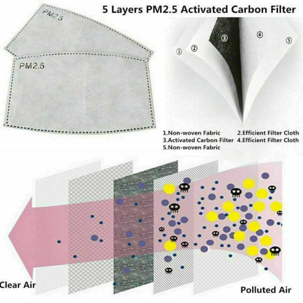 2pcs Protective Face Covering With 2 PM2.5 Filters - Free Shipping 3