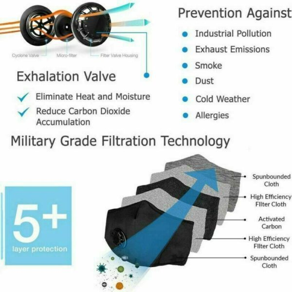 Protective Face Covering With 2 PM2.5 Filters - Free Shipping 2